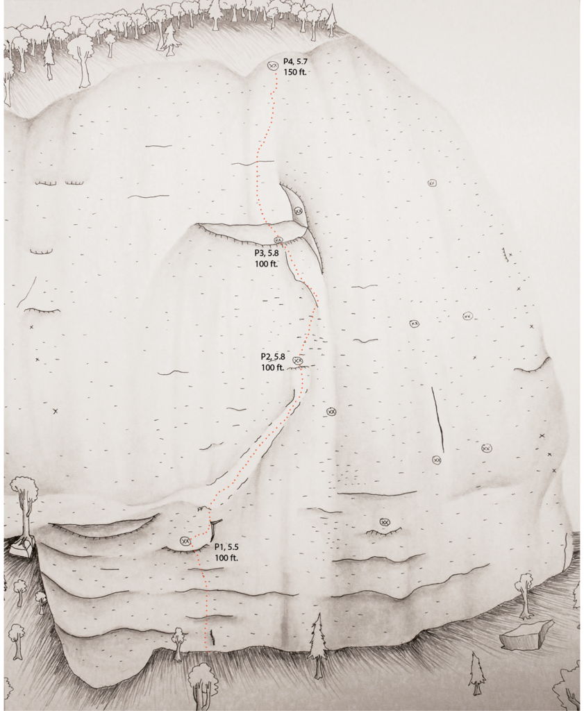 The Nose route on Looking Glass, first ascended in 1966, climbs 450 feet in four pitches, or segments.